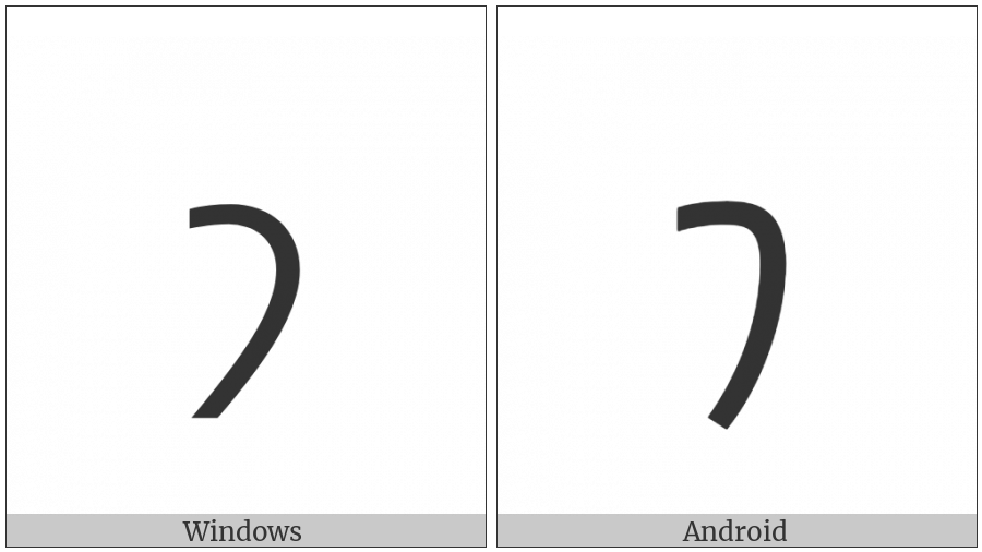 Shavian Letter Measure on various operating systems