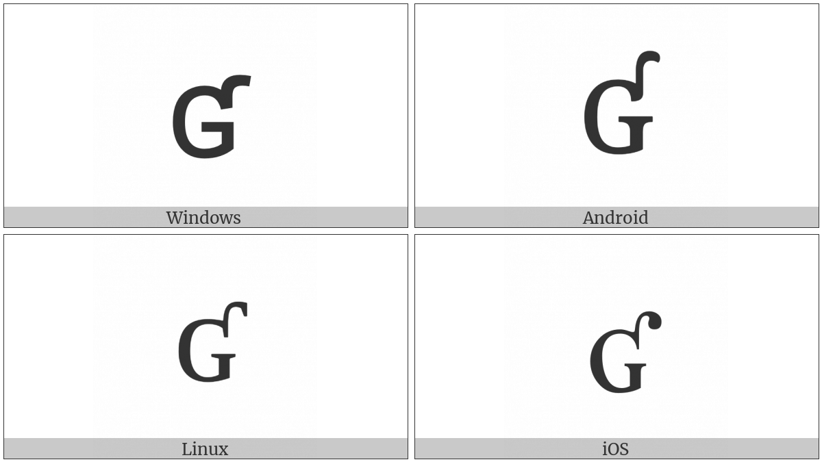 Latin Letter Small Capital G With Hook on various operating systems