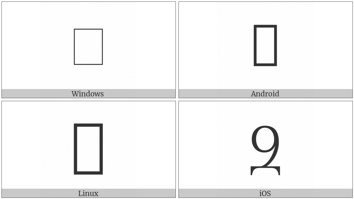 Caucasian Albanian Letter Alt on various operating systems