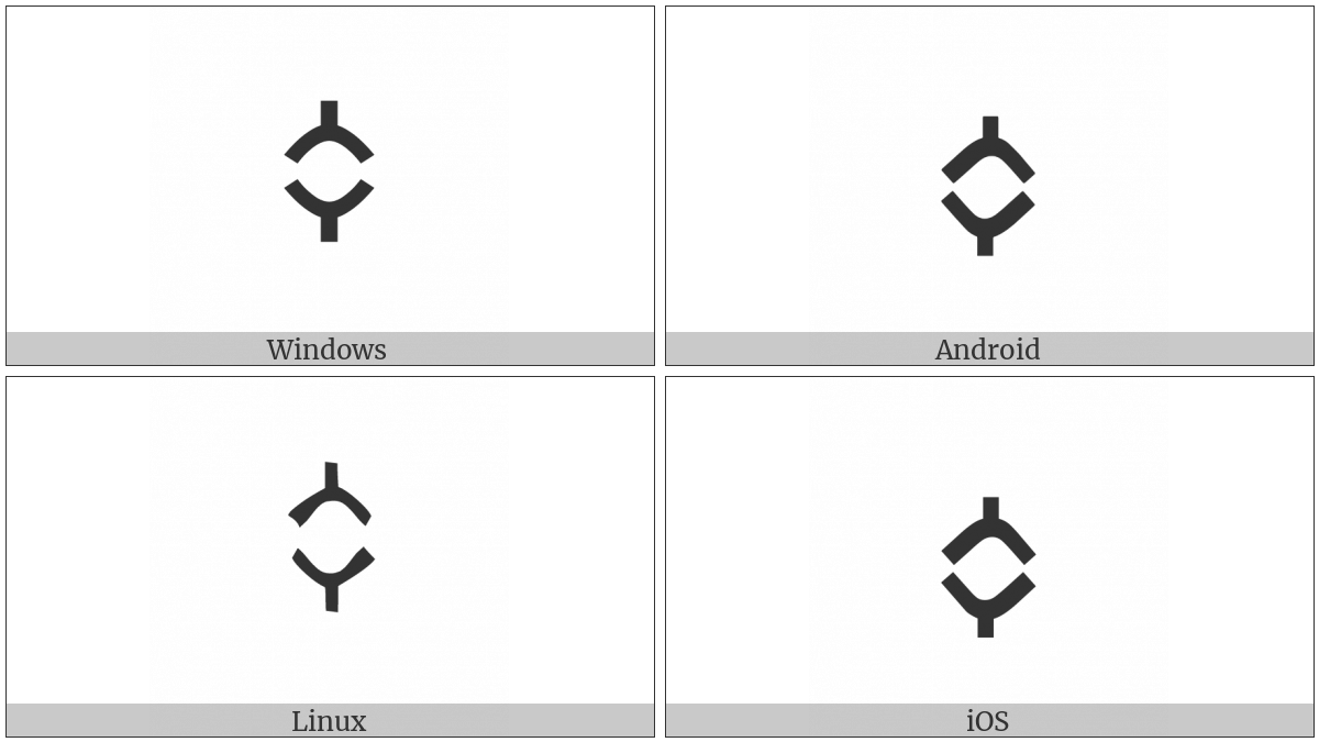 Buginese End Of Section on various operating systems