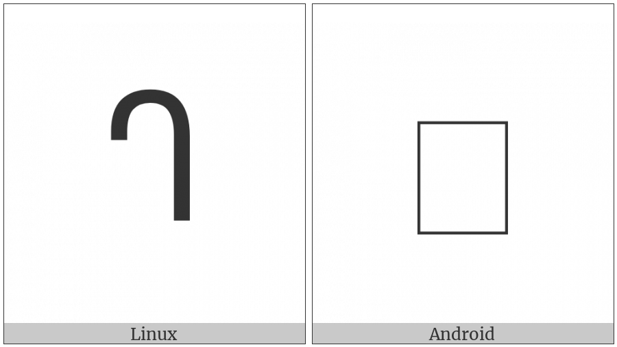 Caucasian Albanian Letter Lan on various operating systems
