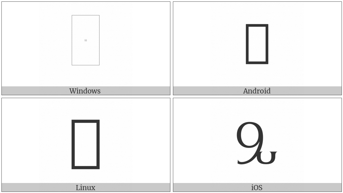 Caucasian Albanian Letter Car on various operating systems