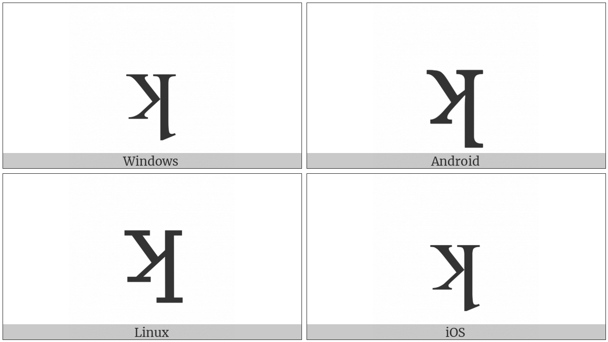 Latin Small Letter Turned K on various operating systems