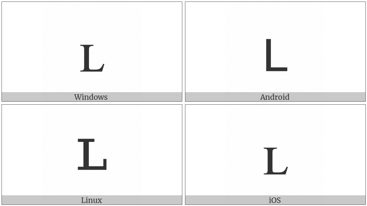 LATIN LETTER SMALL CAPITAL L utf-8 character