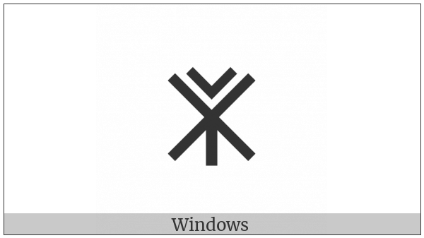 Cypriot Syllable Ku on various operating systems