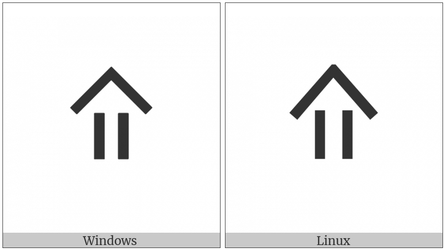 Cypriot Syllable Re on various operating systems