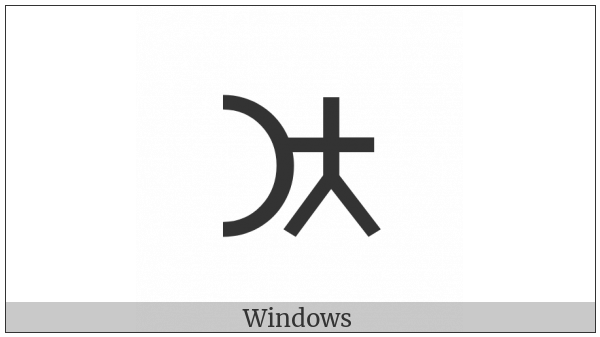 Cypriot Syllable Su on various operating systems
