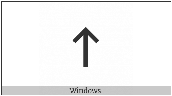 Cypriot Syllable Ti on various operating systems