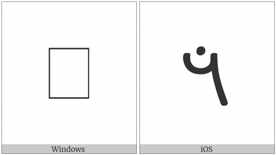 Palmyrene Letter Resh on various operating systems