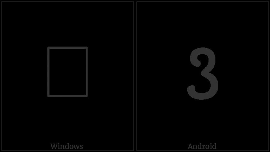 Palmyrene Number Twenty on various operating systems