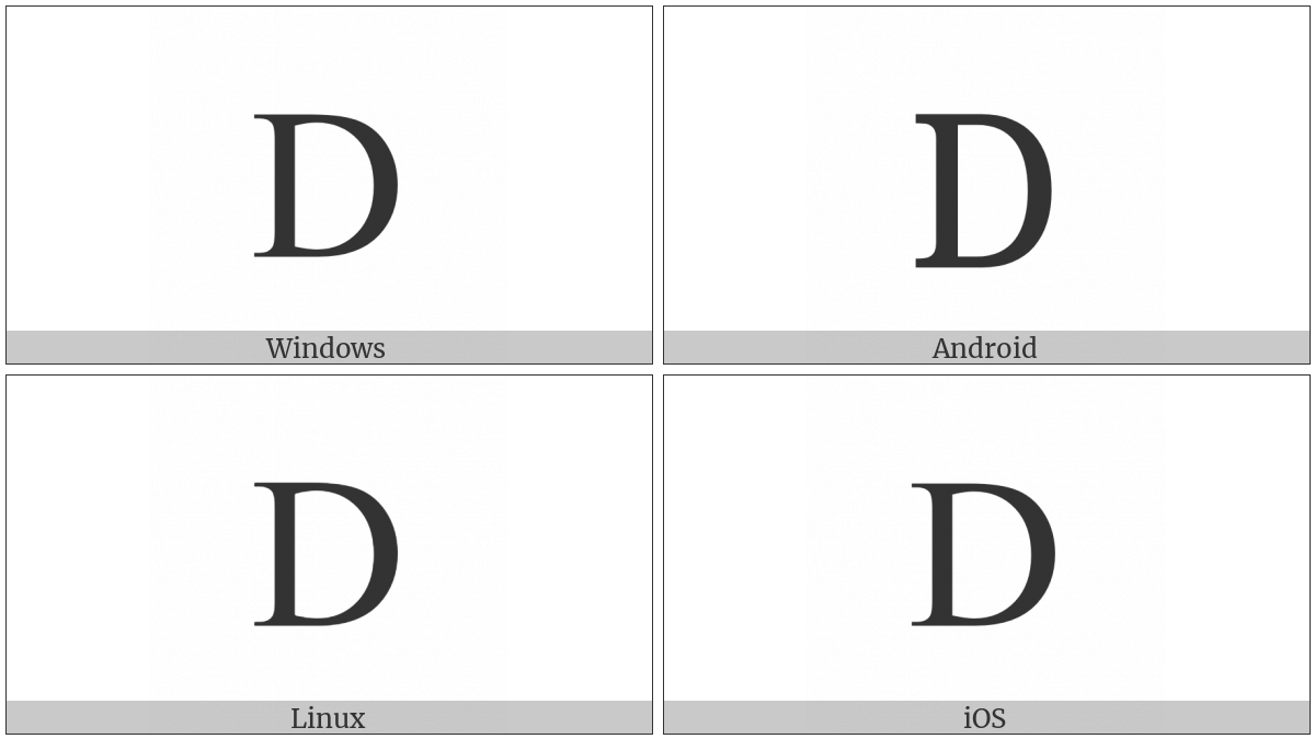 Latin Capital Letter D on various operating systems