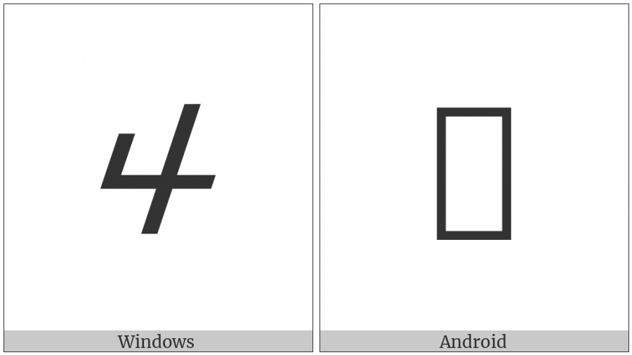 Meroitic Cursive Letter I on various operating systems