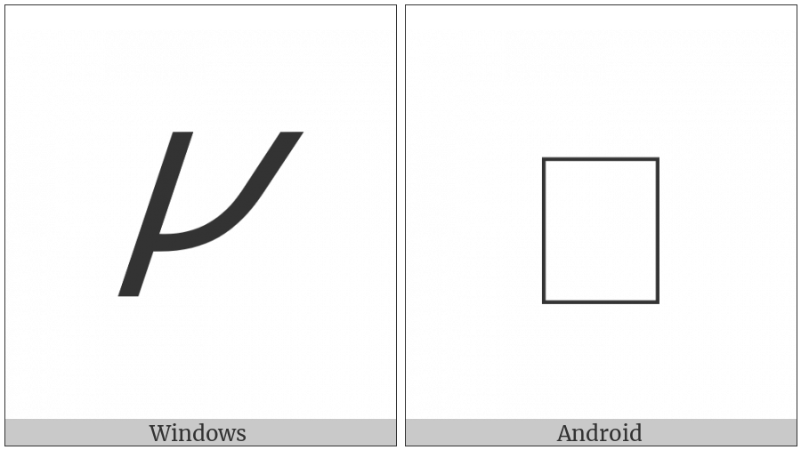 Meroitic Cursive Letter Ba on various operating systems