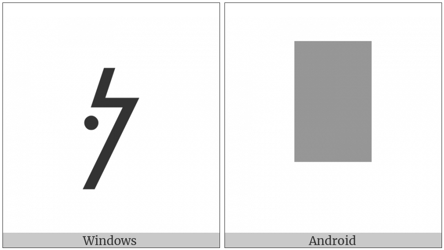 Meroitic Cursive Letter Ta on various operating systems
