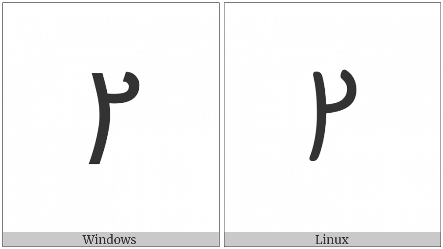 Meroitic Cursive Logogram Rmt on various operating systems