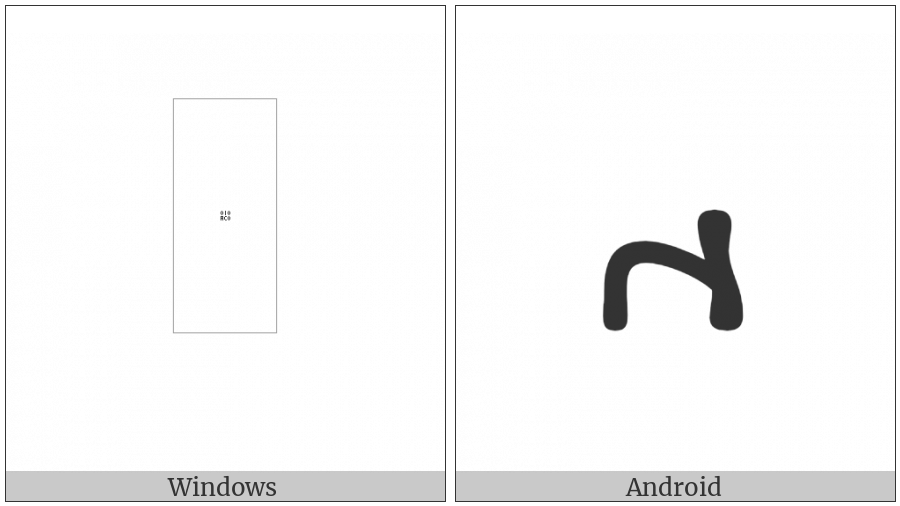 𐫀 (MANICHAEAN LETTER ALEPH) UTF-8 character | UTF-8 Icons