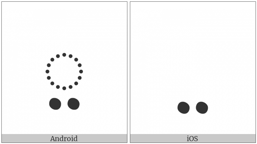 Manichaean Abbreviation Mark Below on various operating systems
