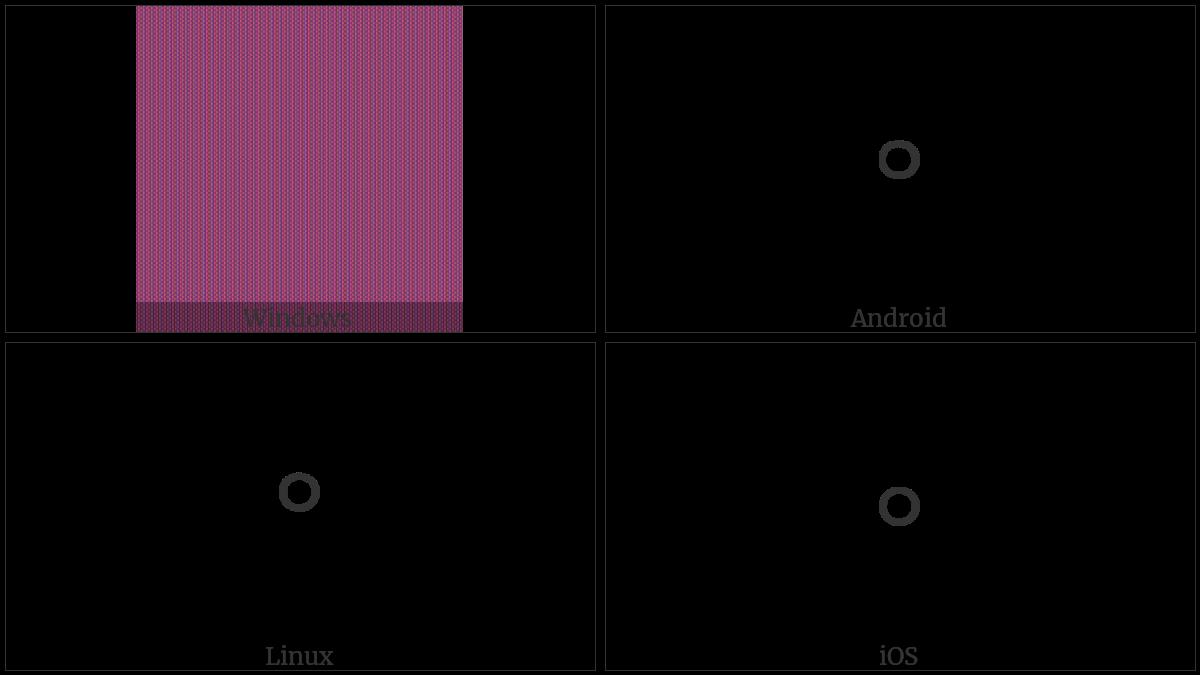 Avestan Abbreviation Mark on various operating systems