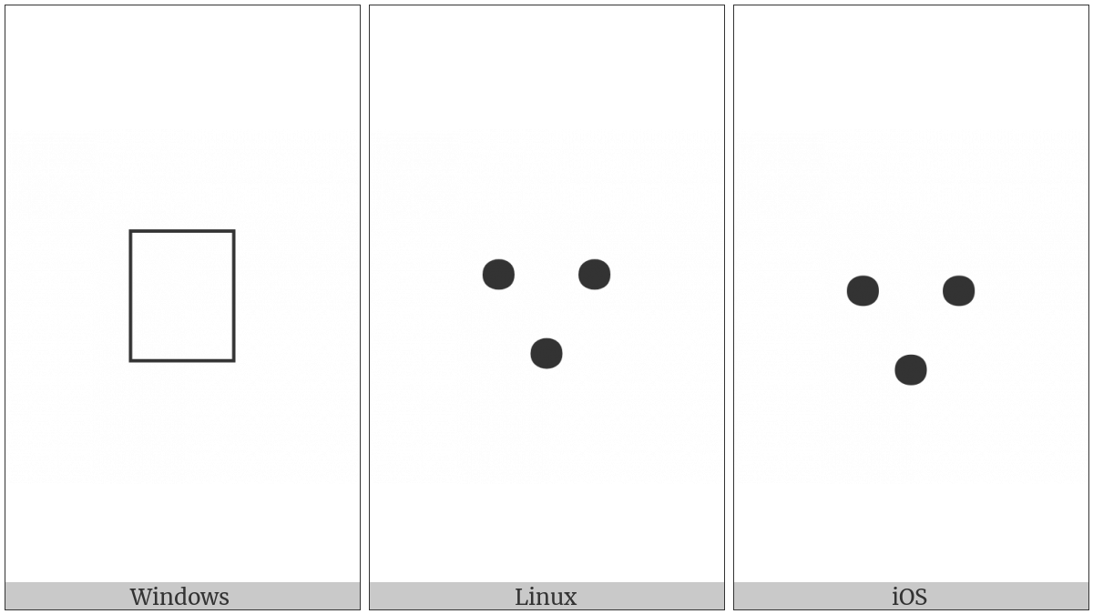 Small Two Dots Over One Dot Punctuation on various operating systems