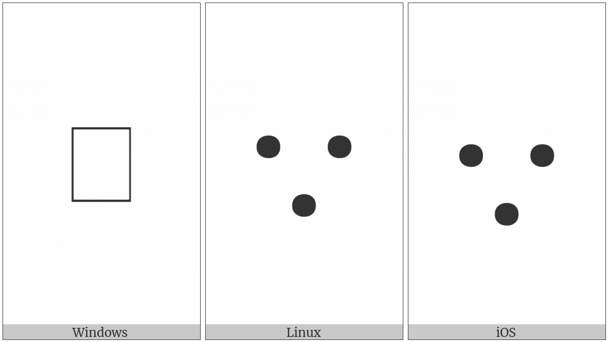 Large Two Dots Over One Dot Punctuation on various operating systems