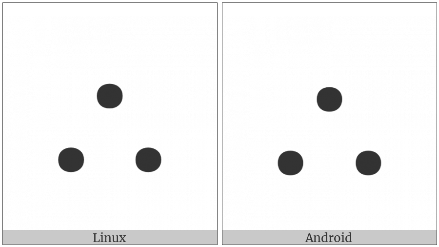 Large One Dot Over Two Dots Punctuation on various operating systems
