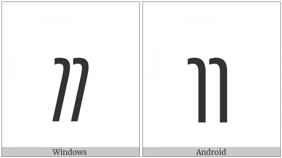 Inscriptional Pahlavi Number Two on various operating systems
