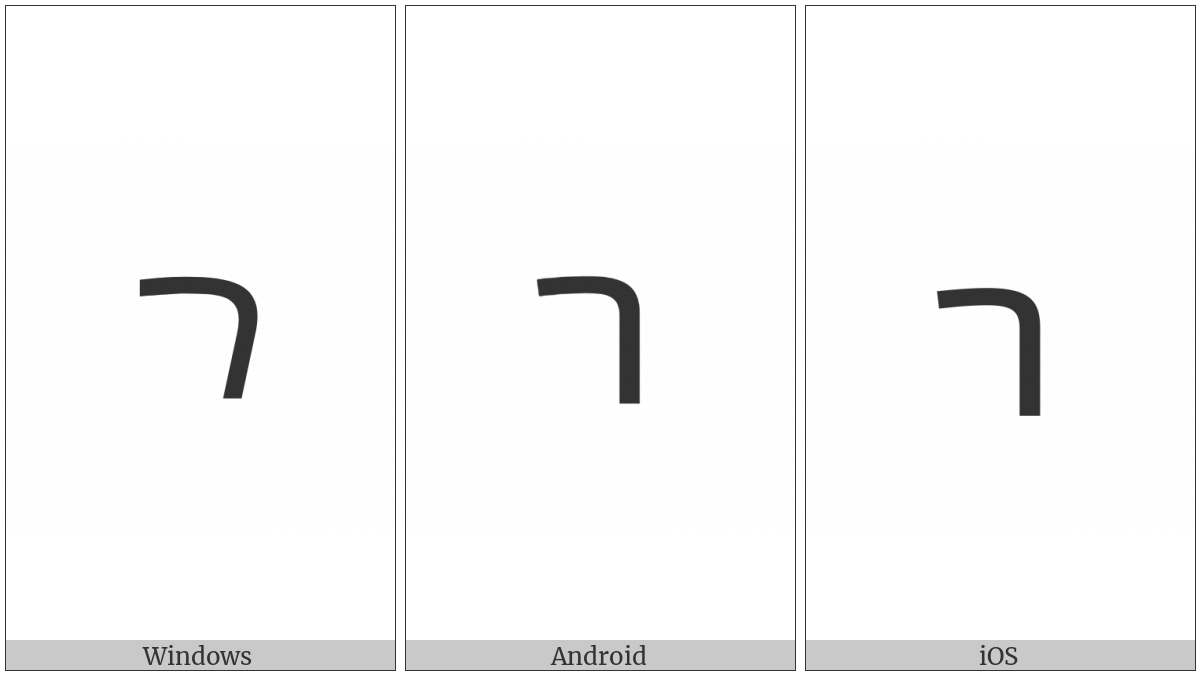 Inscriptional Pahlavi Number Ten on various operating systems