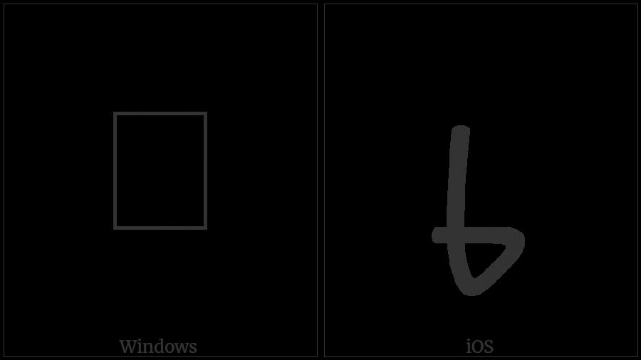 Psalter Pahlavi Letter Mem-Qoph on various operating systems