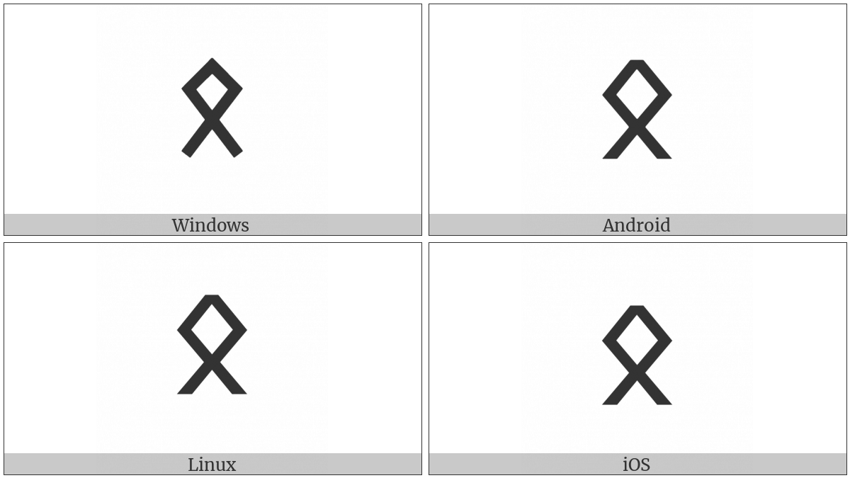 Old Turkic Letter Orkhon Aeb on various operating systems