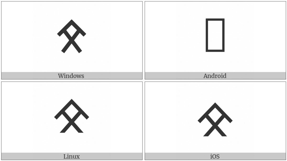 Old Turkic Letter Yenisei Aeb on various operating systems