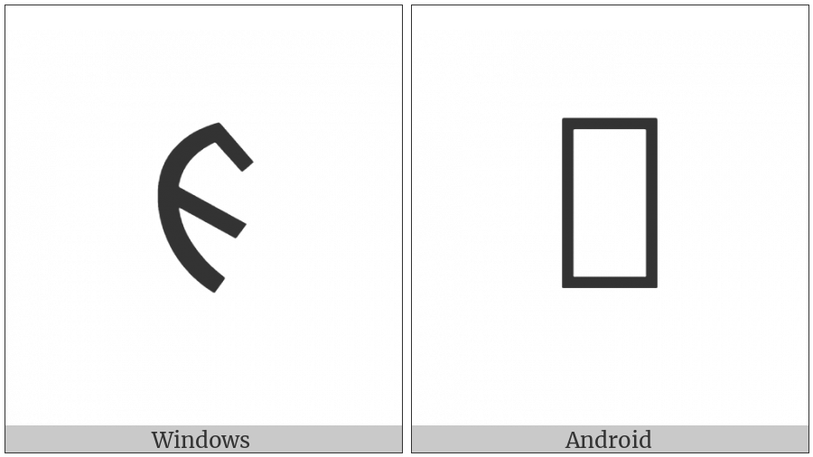Old Turkic Letter Orkhon Aeg on various operating systems