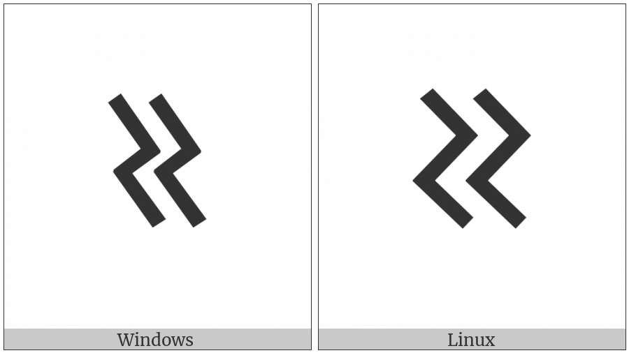 Old Turkic Letter Yenisei Ad on various operating systems