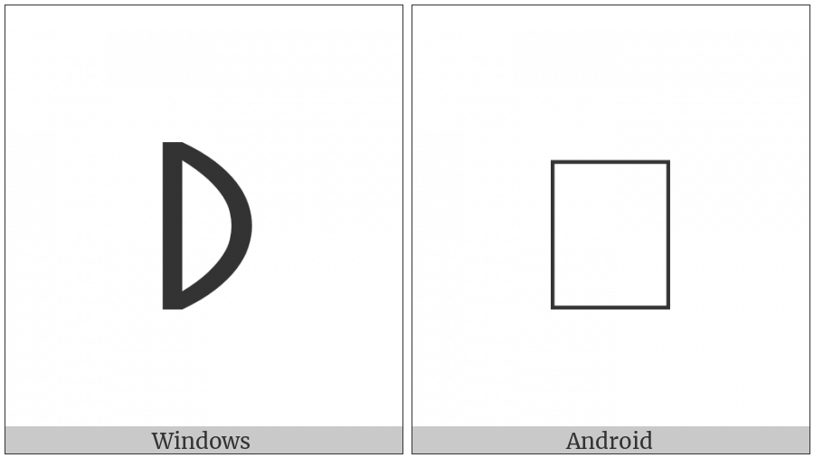 Old Turkic Letter Orkhon Ay on various operating systems