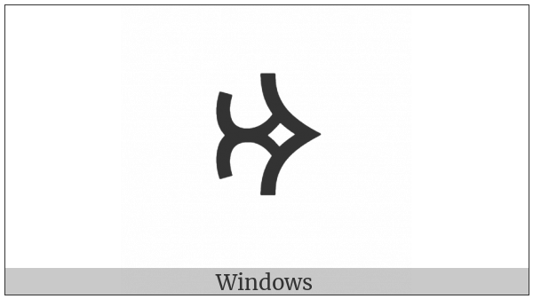 Old Turkic Letter Orkhon Em on various operating systems