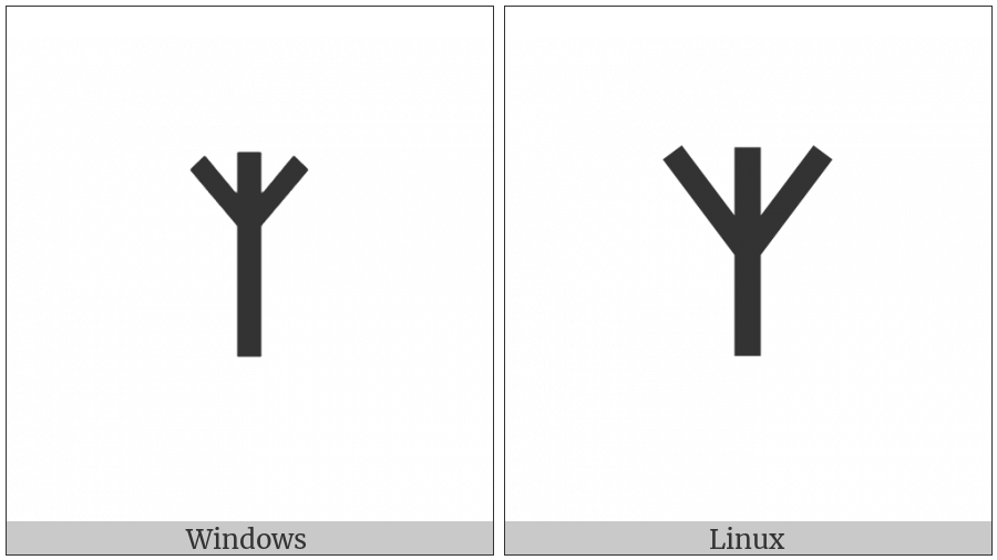 Old Turkic Letter Orkhon Ic on various operating systems