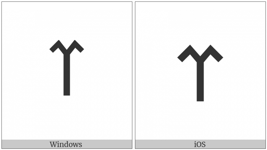 Old Turkic Letter Orkhon Aer on various operating systems