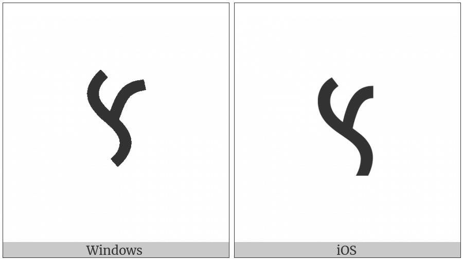Old Turkic Letter Orkhon As on various operating systems