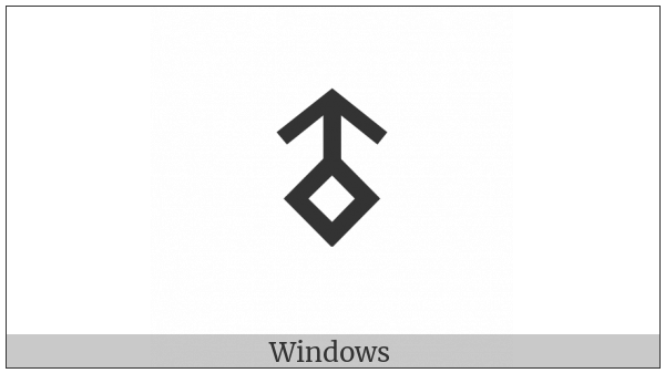 Old Turkic Letter Orkhon At on various operating systems