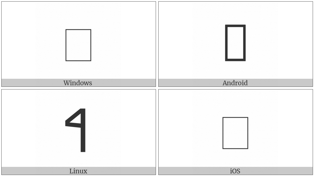 Old Hungarian Capital Letter A on various operating systems
