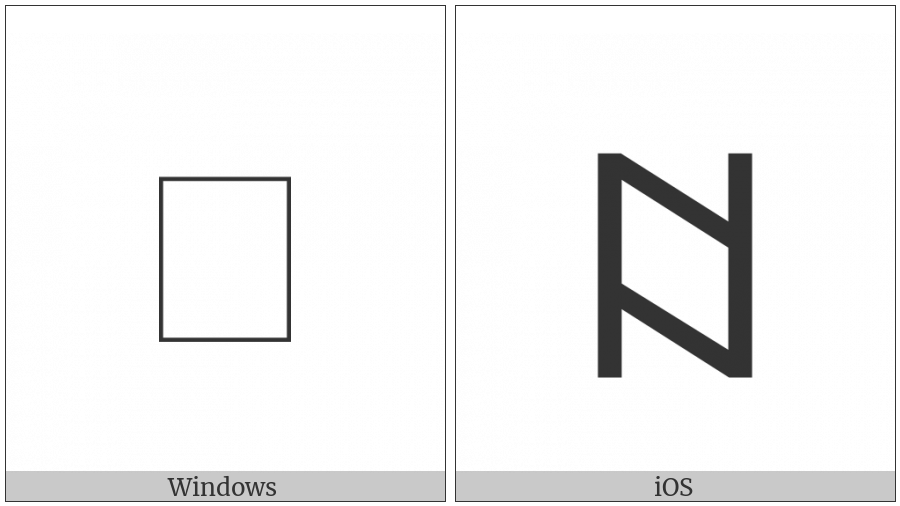Old Hungarian Capital Letter Ecs on various operating systems