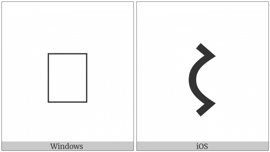 Old Hungarian Capital Letter Ee on various operating systems