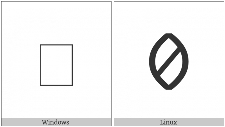 Old Hungarian Capital Letter Ely on various operating systems