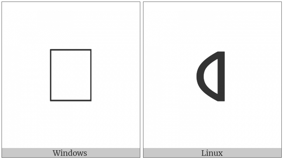 Old Hungarian Small Letter Eny on various operating systems