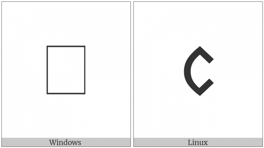Old Hungarian Small Letter O on various operating systems