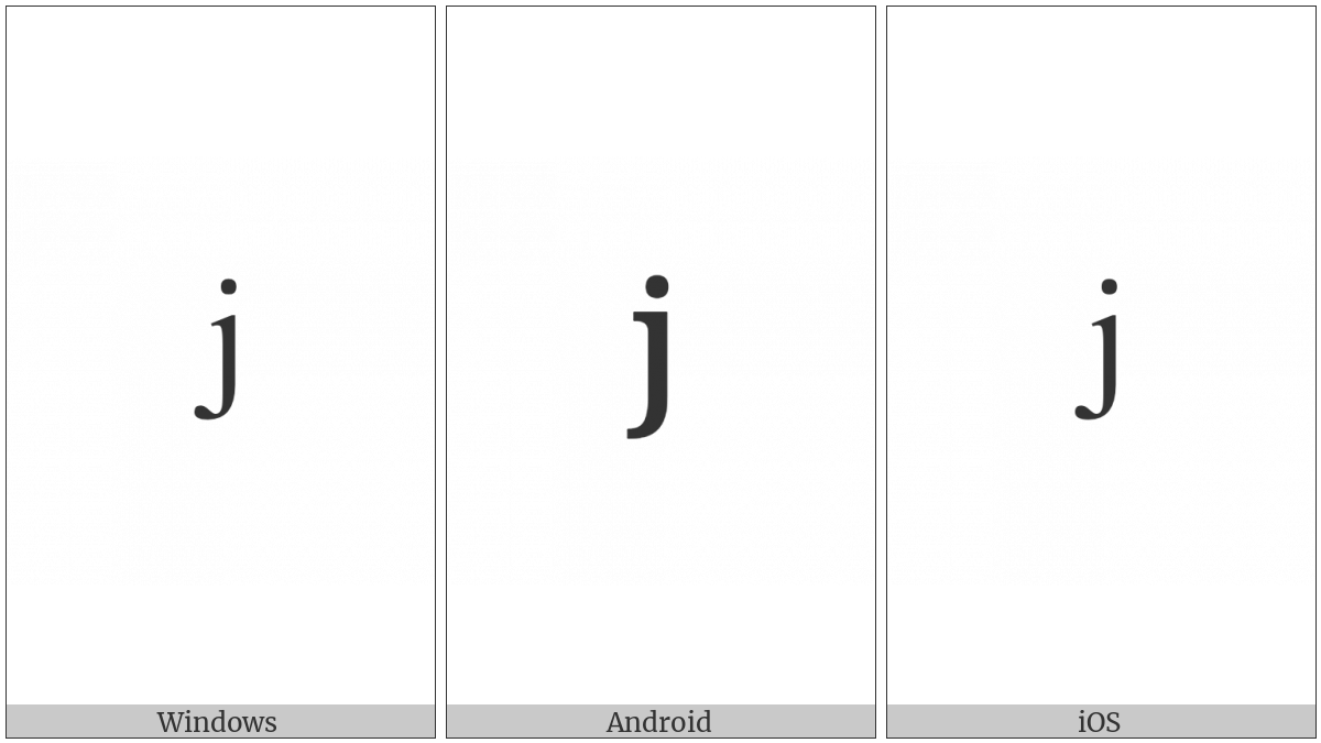 Modifier Letter Small J on various operating systems