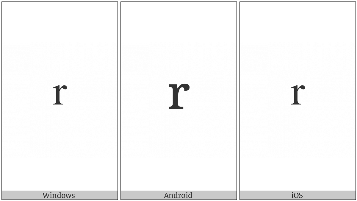 Modifier Letter Small R on various operating systems