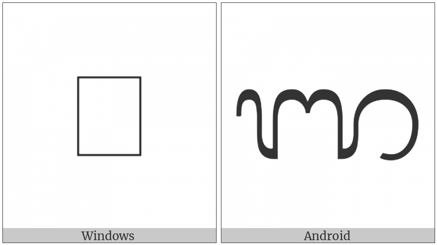 Balinese Letter Nya on various operating systems