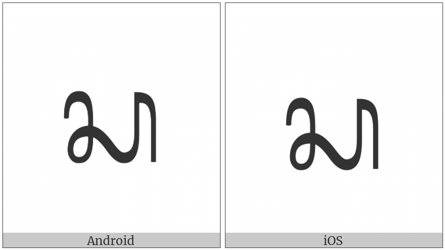Balinese Letter Sa on various operating systems