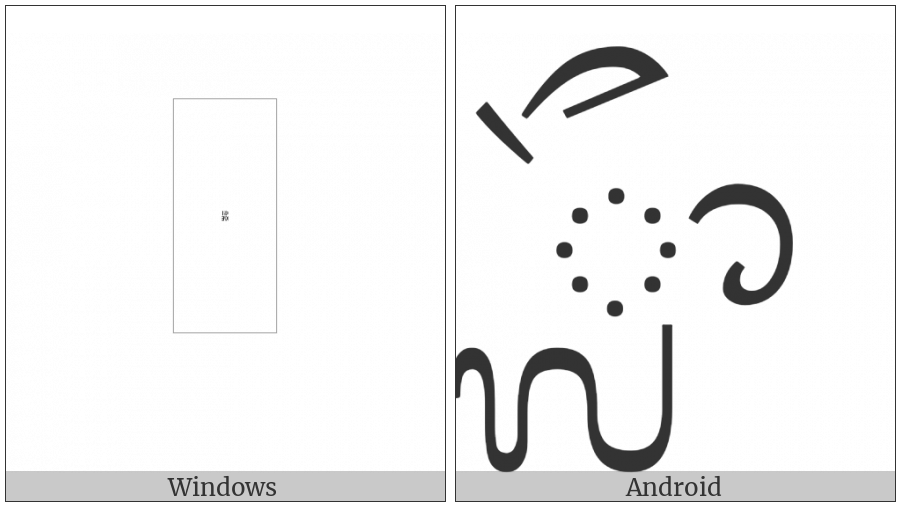 Balinese Vowel Sign La Lenga Tedung on various operating systems