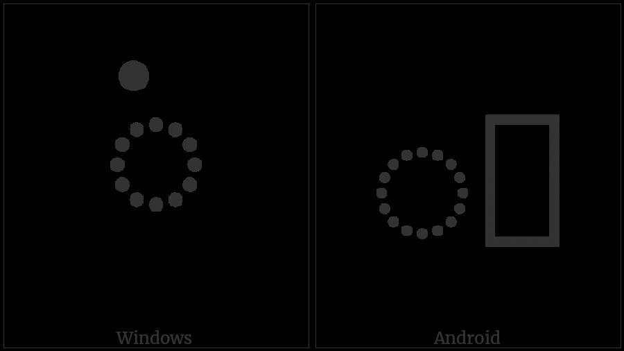 Chakma Sign Anusvara on various operating systems